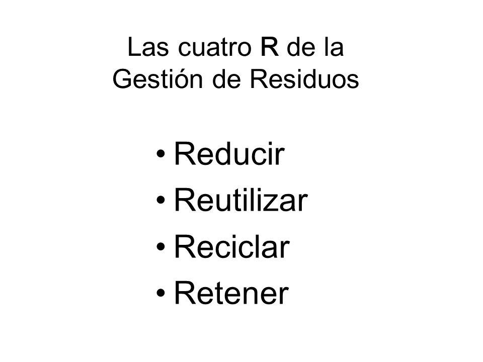 Las cuatro R de la Gestión de Residuos