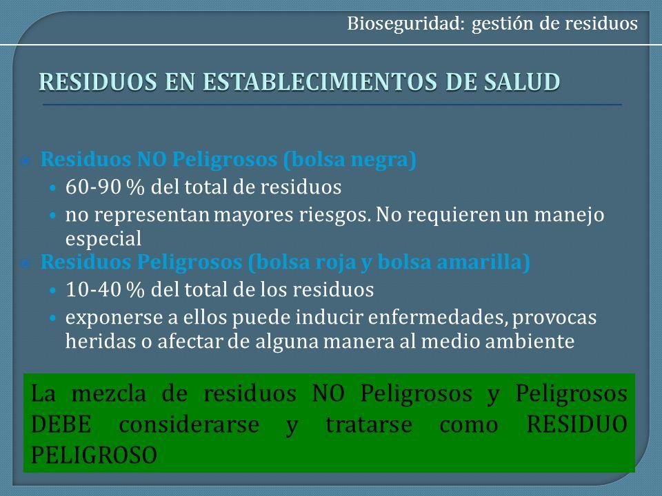 RESIDUOS EN ESTABLECIMIENTOS DE SALUD