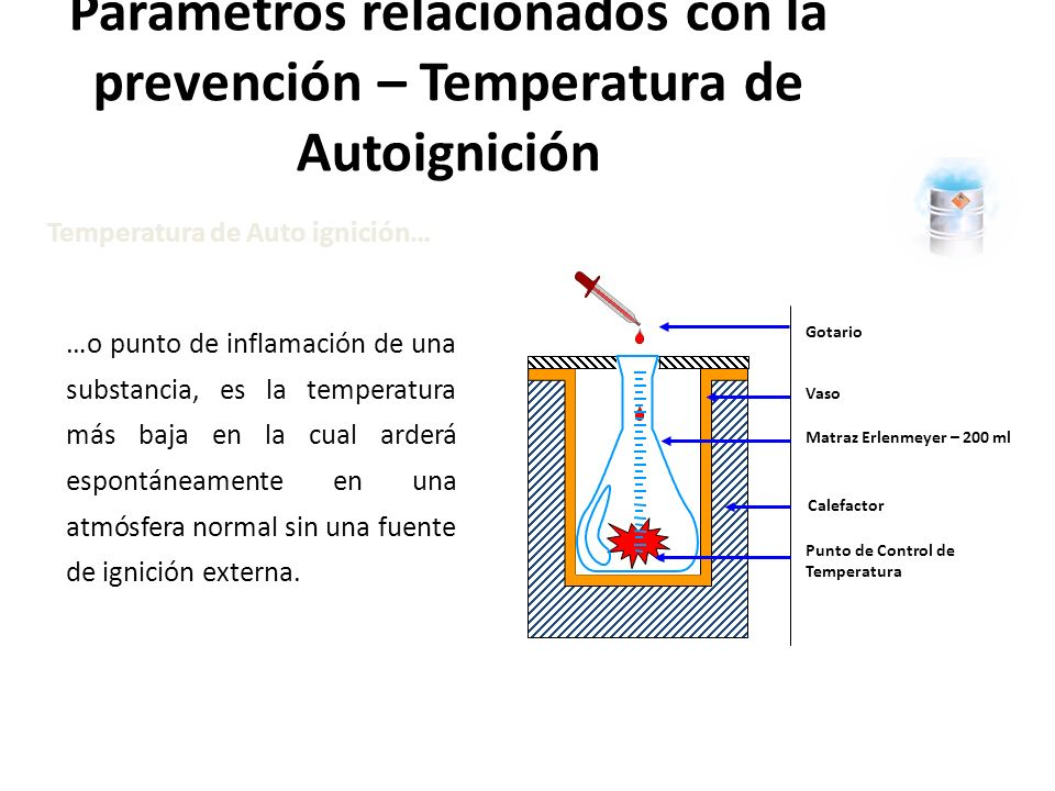 Parámetros relacionados con la prevención – Temperatura de Autoignición