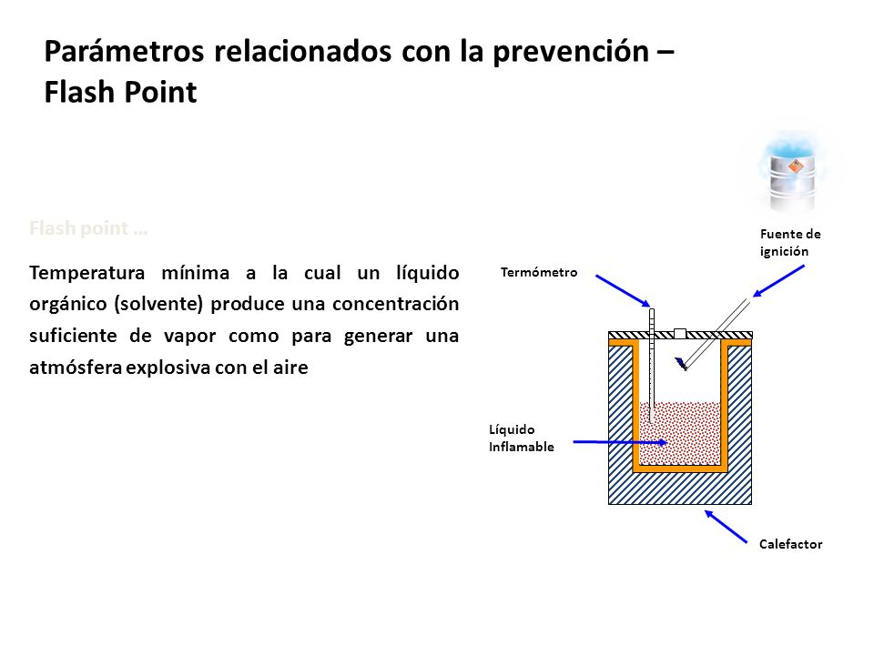 Parámetros relacionados con la prevención – Flash Point