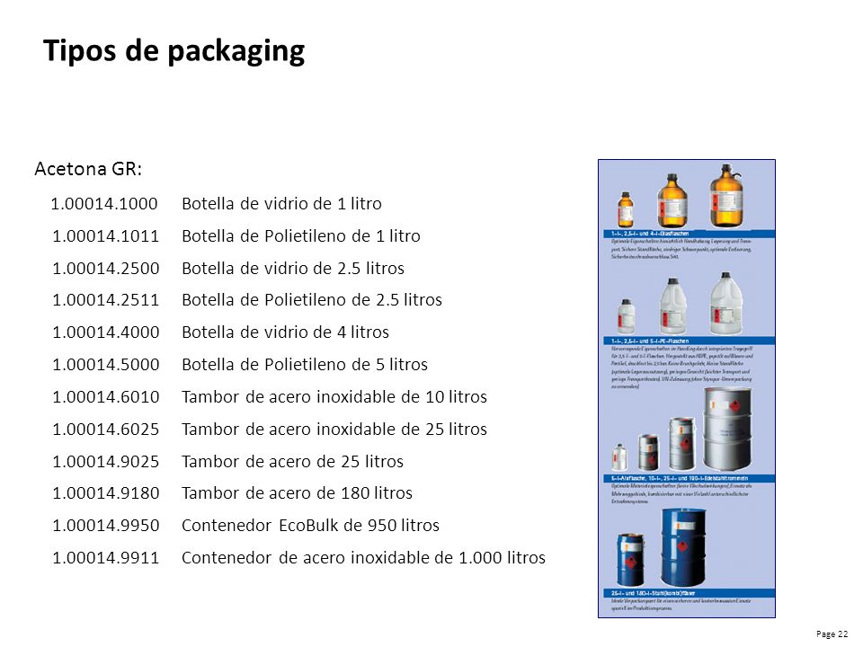 Tipos de packaging Acetona GR: