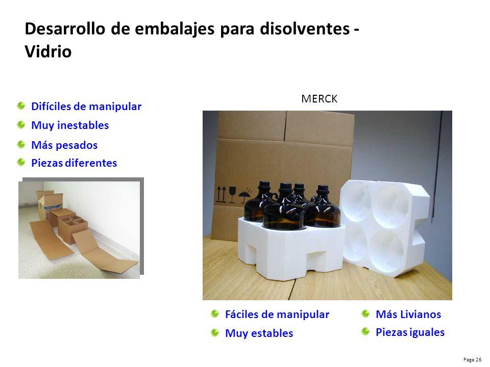 Desarrollo de embalajes para disolventes - Vidrio