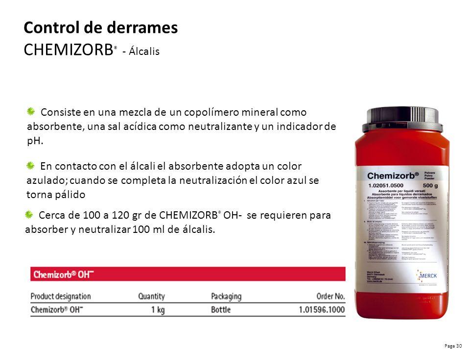 Control de derrames CHEMIZORB® - Álcalis