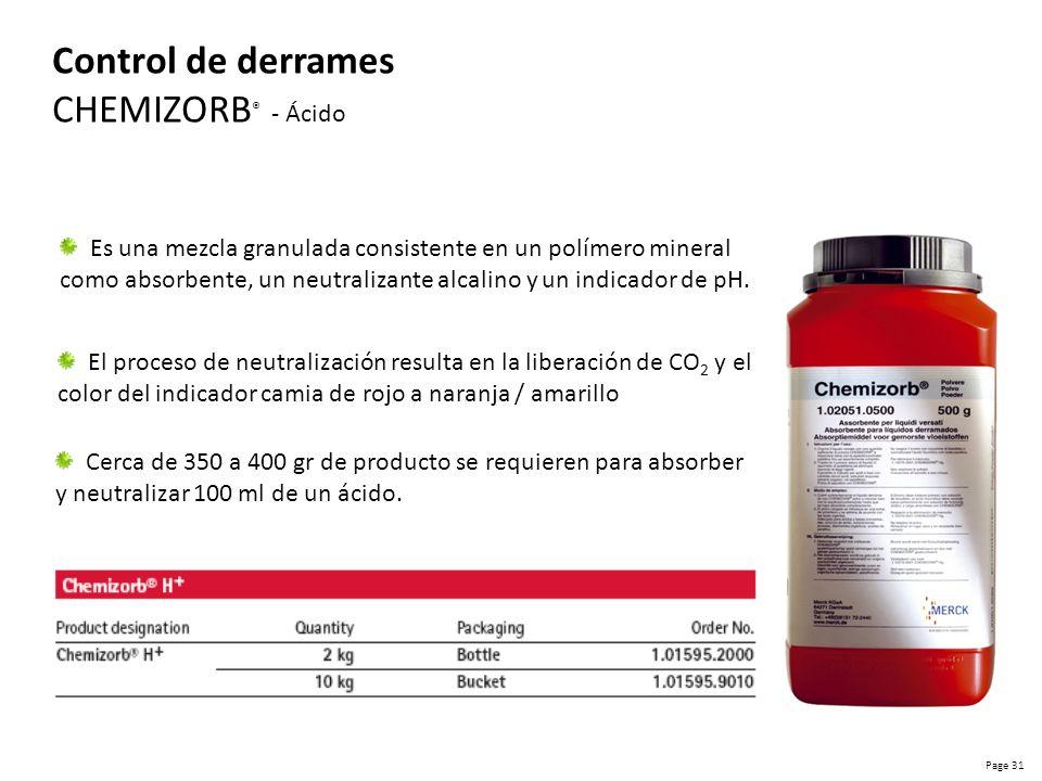 Control de derrames CHEMIZORB® - Ácido
