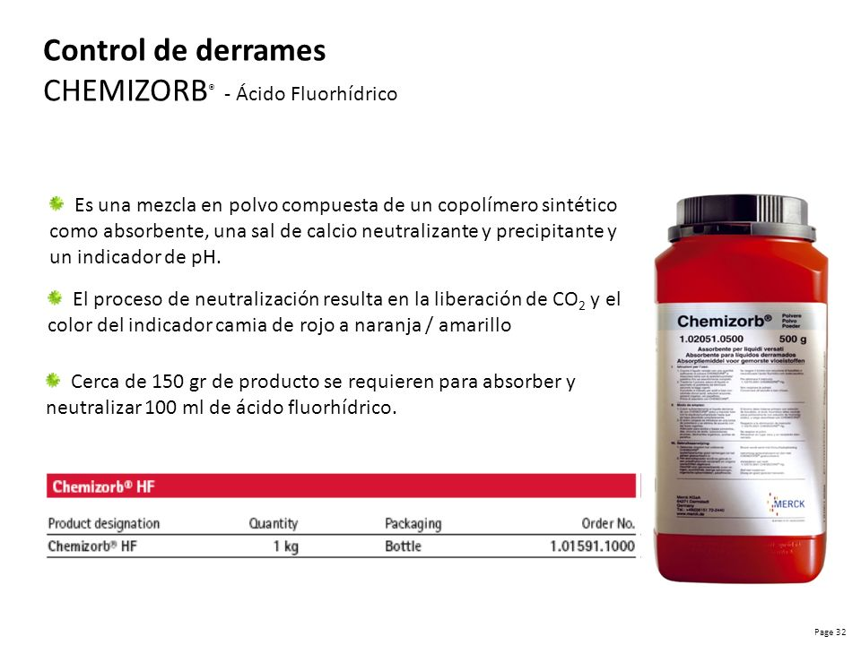 CHEMIZORB® - Ácido Fluorhídrico