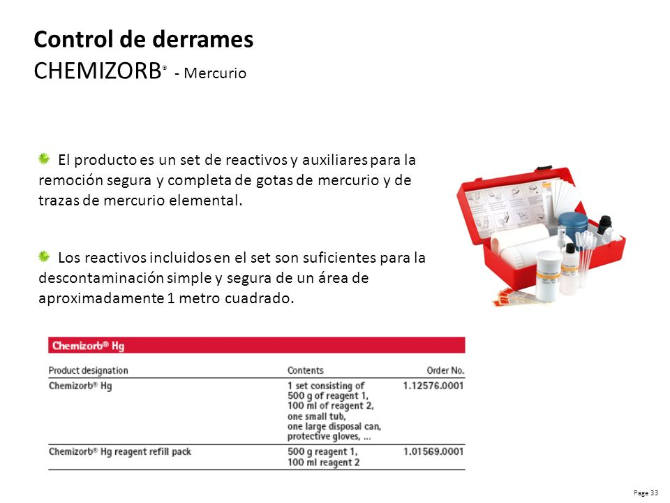 Control de derrames CHEMIZORB® - Mercurio