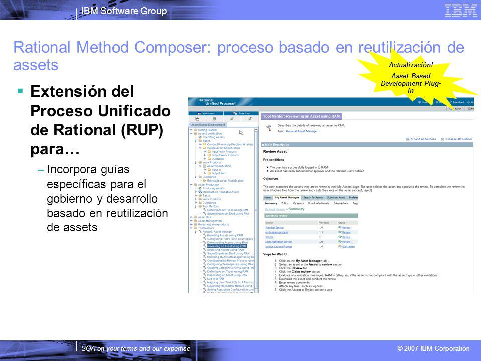 Rational Method Composer: proceso basado en reutilización de assets