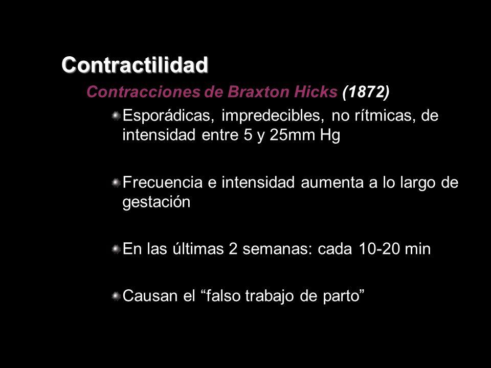 Contractilidad Contracciones de Braxton Hicks (1872)