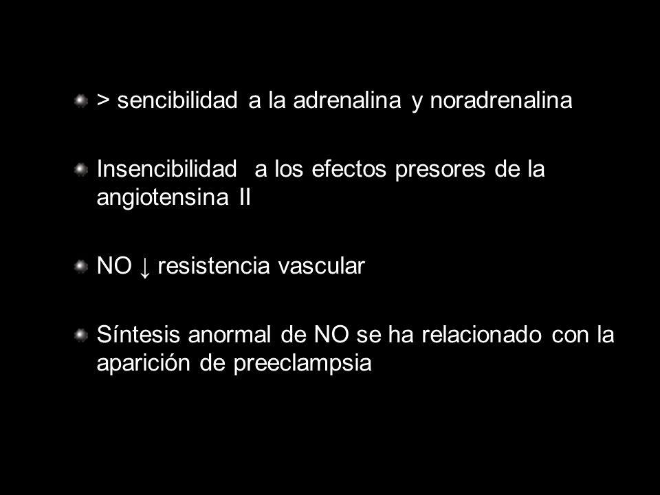 > sencibilidad a la adrenalina y noradrenalina