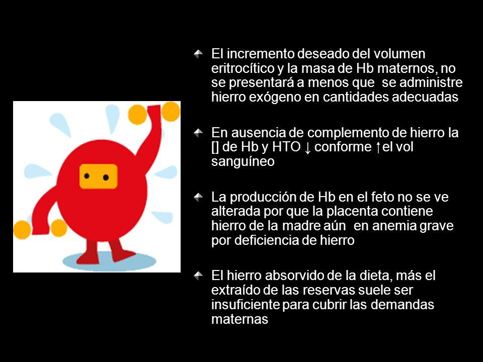 El incremento deseado del volumen eritrocítico y la masa de Hb maternos, no se presentará a menos que se administre hierro exógeno en cantidades adecuadas