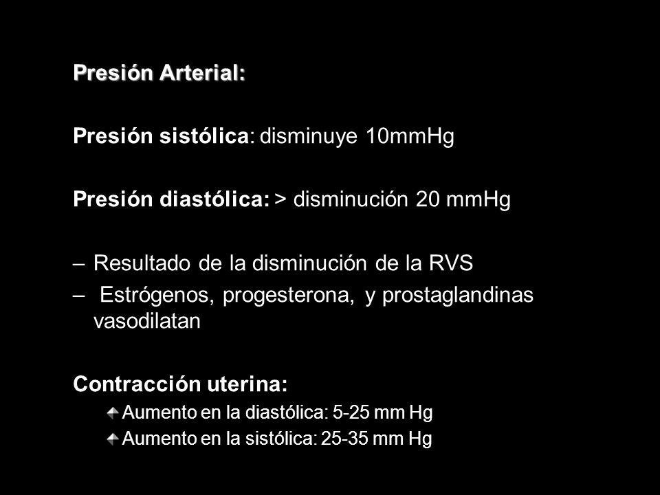 Presión sistólica: disminuye 10mmHg