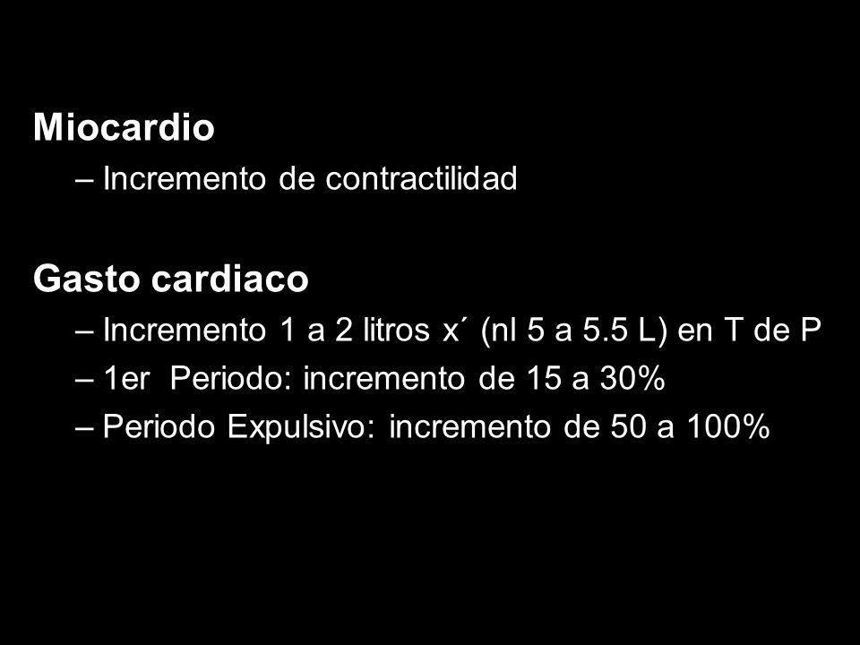 Miocardio Gasto cardiaco Incremento de contractilidad
