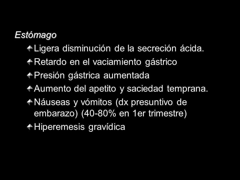 Estómago Ligera disminución de la secreción ácida. Retardo en el vaciamiento gástrico. Presión gástrica aumentada.