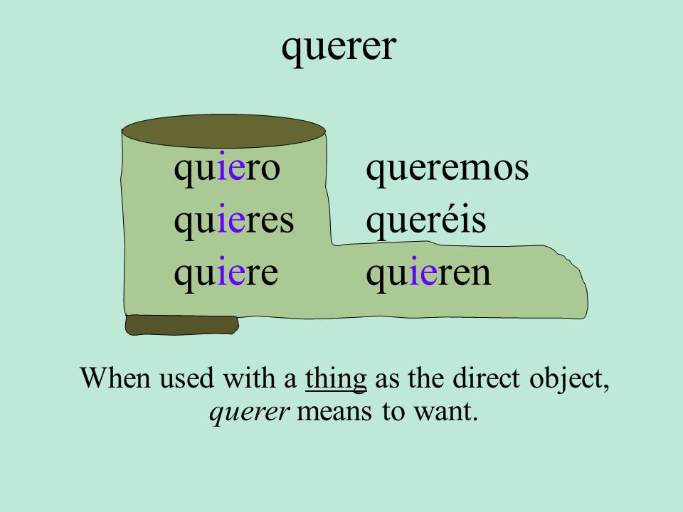 When used with a thing as the direct object, querer means to want.