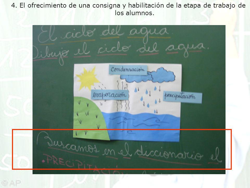 4. El ofrecimiento de una consigna y habilitación de la etapa de trabajo de los alumnos.