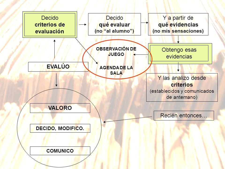 Decido criterios de evaluación Decido qué evaluar (no al alumno )