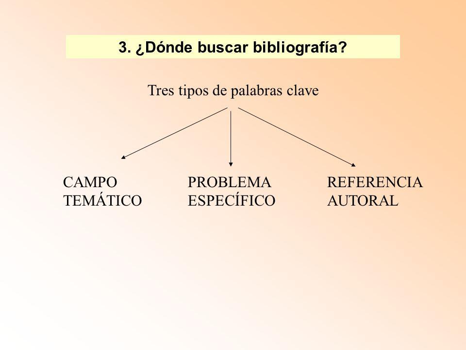 3. ¿Dónde buscar bibliografía
