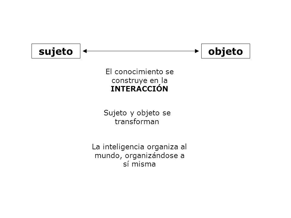 sujeto objeto El conocimiento se construye en la INTERACCIÓN