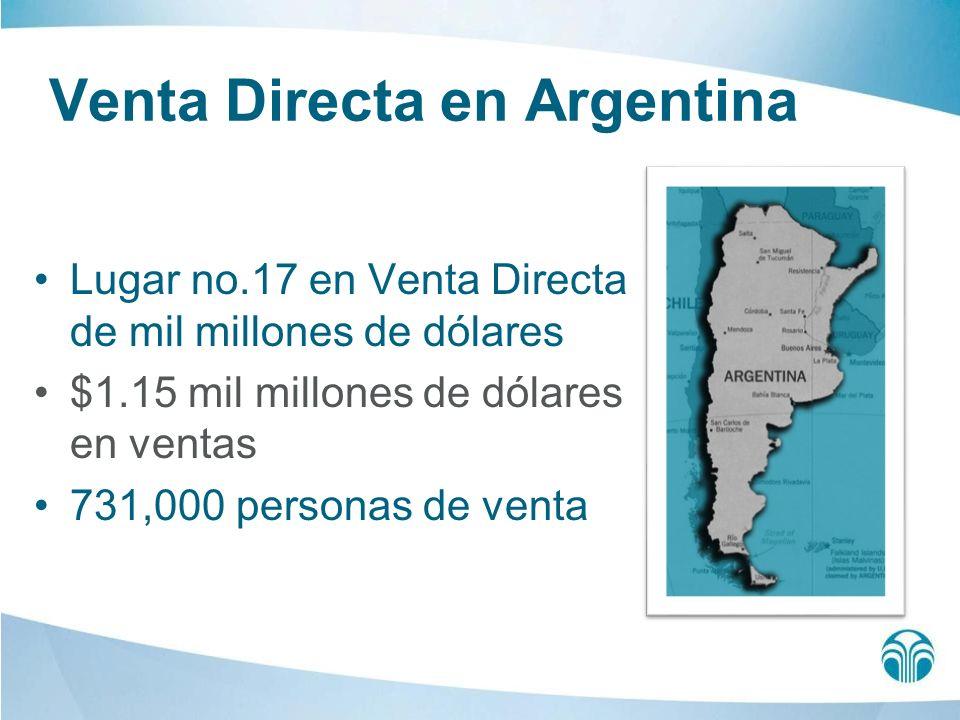Venta Directa en Argentina