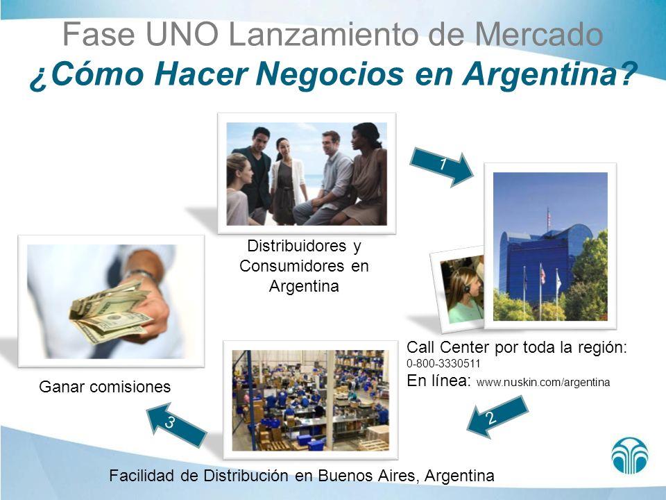 Fase UNO Lanzamiento de Mercado ¿Cómo Hacer Negocios en Argentina