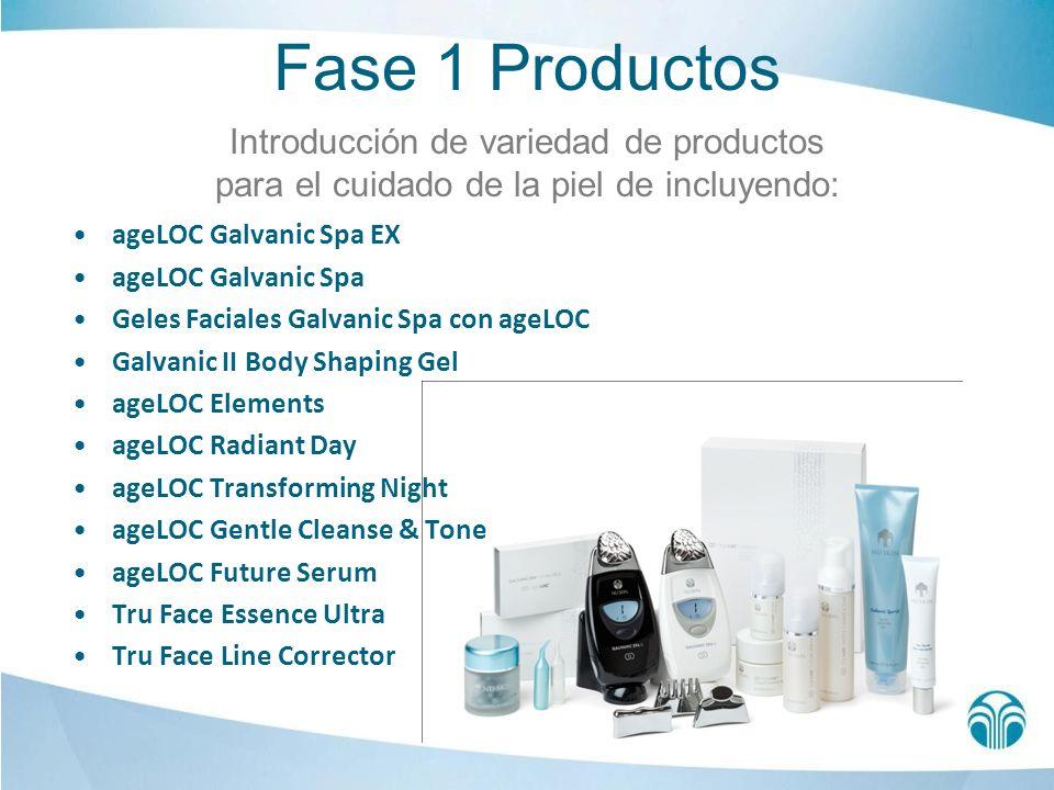 Fase 1 Productos Introducción de variedad de productos