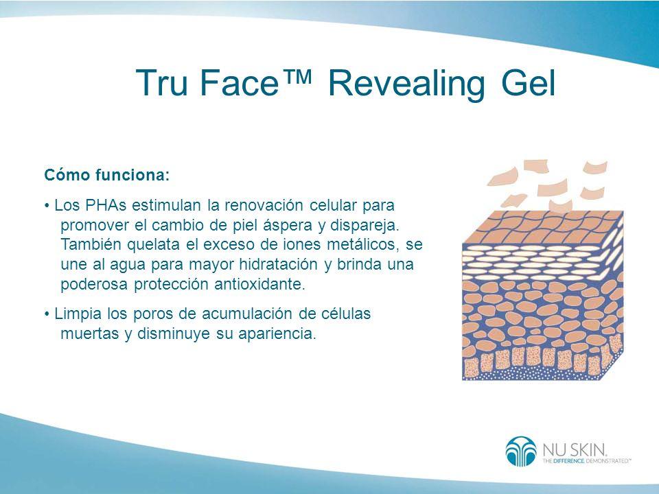 Tru Face™ Revealing Gel