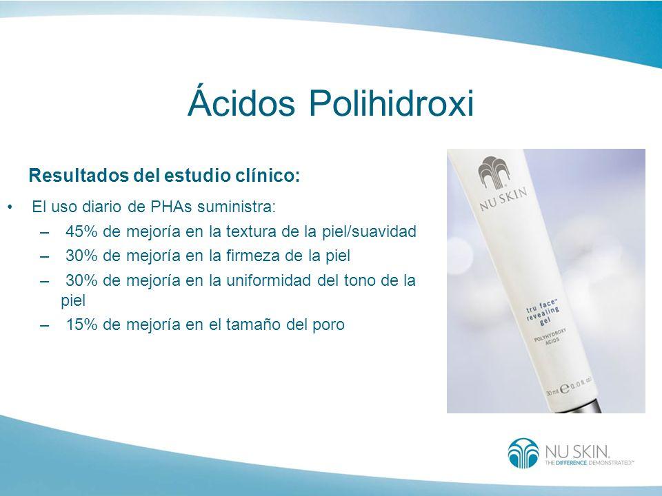 Ácidos Polihidroxi Resultados del estudio clínico: