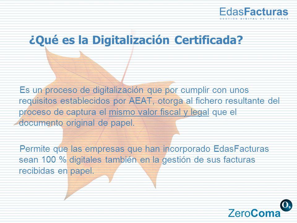 ¿Qué es la Digitalización Certificada