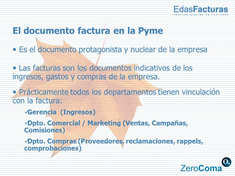 El documento factura en la Pyme