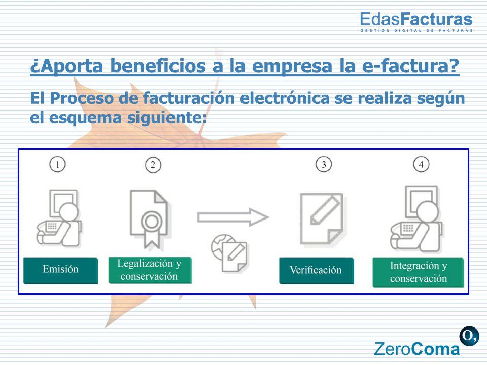 ¿Aporta beneficios a la empresa la e-factura