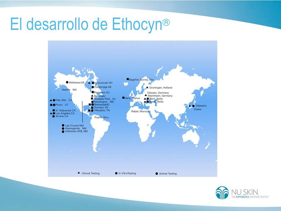 El desarrollo de Ethocyn®
