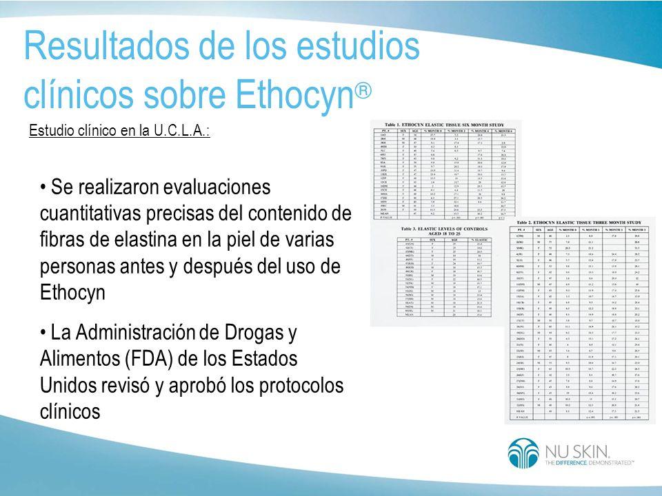Resultados de los estudios clínicos sobre Ethocyn®
