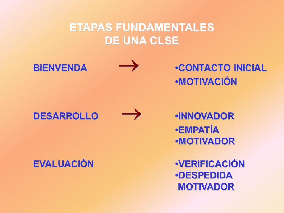 ETAPAS FUNDAMENTALES DE UNA CLSE