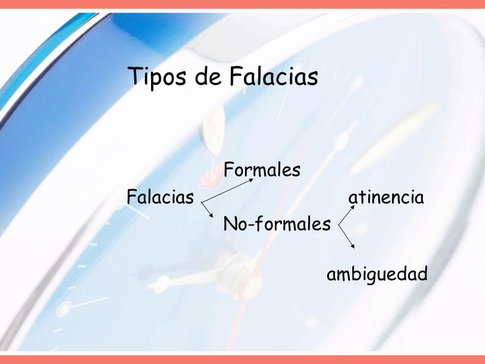 Tipos de Falacias Formales Falacias atinencia No-formales ambiguedad
