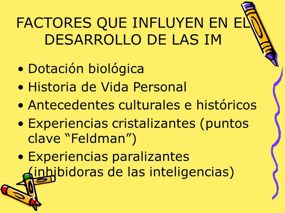 FACTORES QUE INFLUYEN EN EL DESARROLLO DE LAS IM