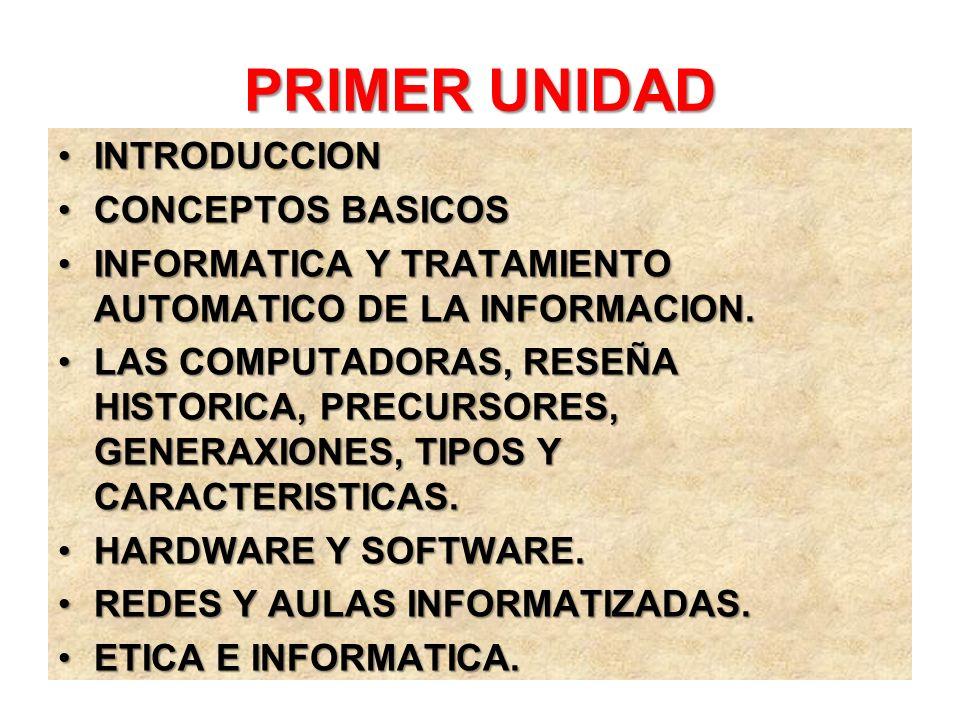 PRIMER UNIDAD INTRODUCCION CONCEPTOS BASICOS