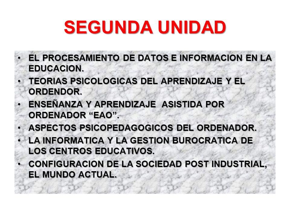 SEGUNDA UNIDAD EL PROCESAMIENTO DE DATOS E INFORMACION EN LA EDUCACION. TEORIAS PSICOLOGICAS DEL APRENDIZAJE Y EL ORDENDOR.