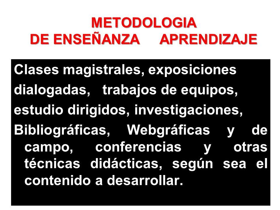 METODOLOGIA DE ENSEÑANZA APRENDIZAJE