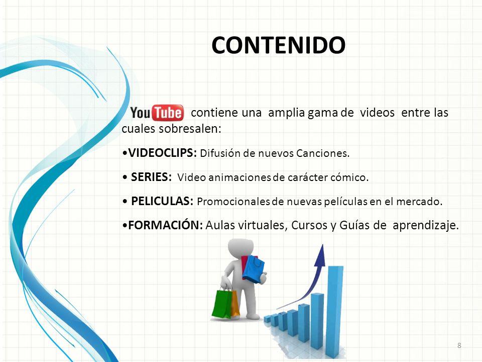 CONTENIDO contiene una amplia gama de videos entre las cuales sobresalen: VIDEOCLIPS: Difusión de nuevos Canciones.