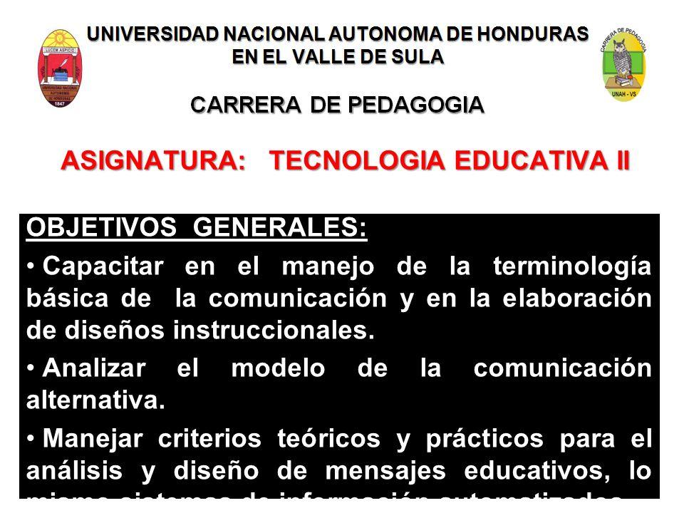ASIGNATURA: TECNOLOGIA EDUCATIVA II
