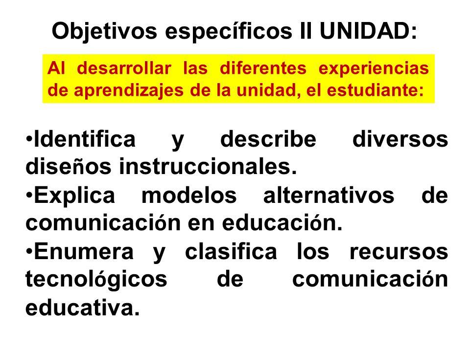 Objetivos específicos II UNIDAD: