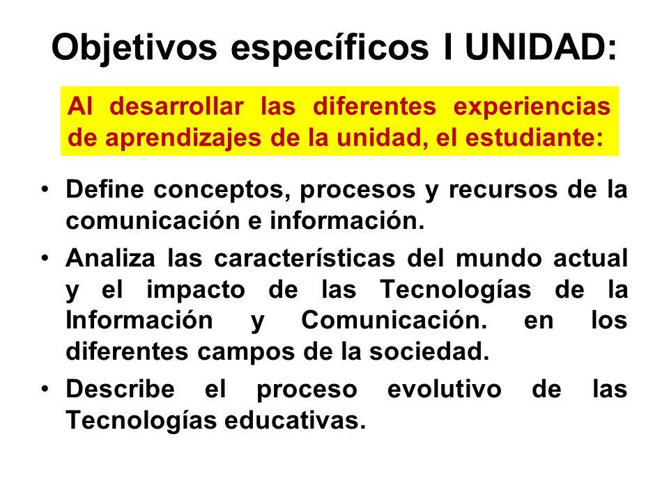 Objetivos específicos I UNIDAD: