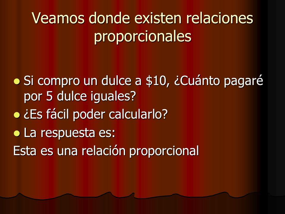 Veamos donde existen relaciones proporcionales