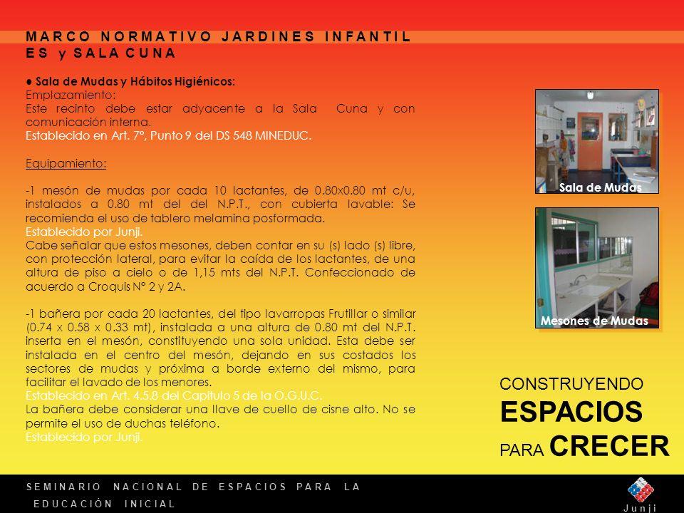 ESPACIOS PARA CRECER CONSTRUYENDO