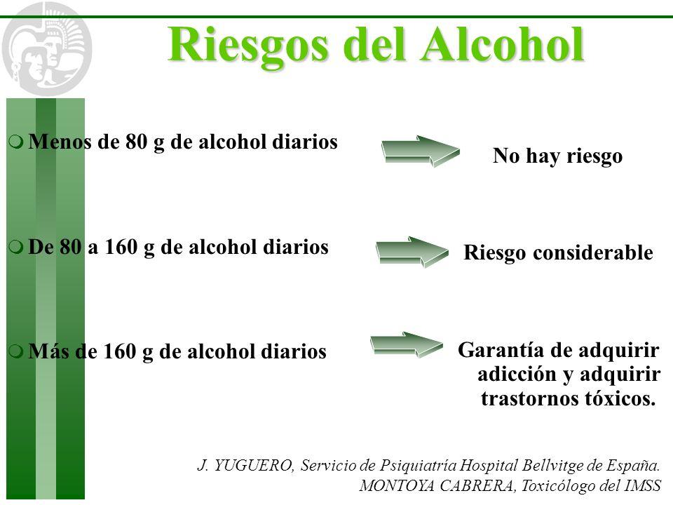 Garantía de adquirir adicción y adquirir trastornos tóxicos.