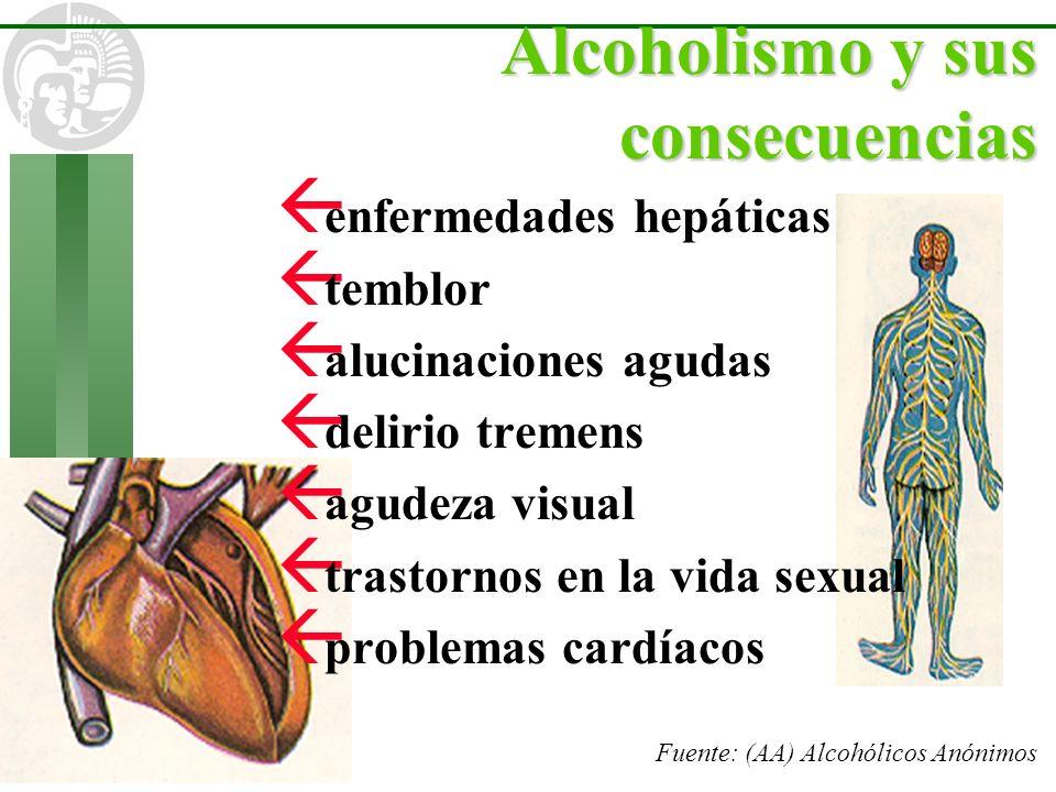 Alcoholismo y sus consecuencias