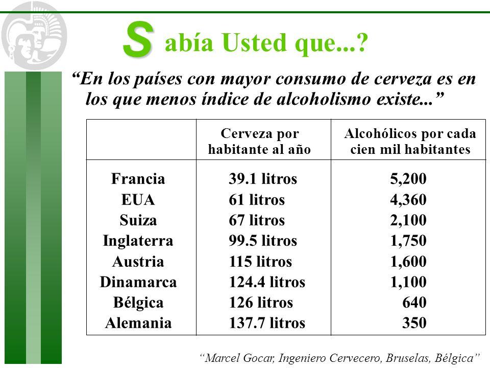 Cerveza por habitante al año Alcohólicos por cada cien mil habitantes