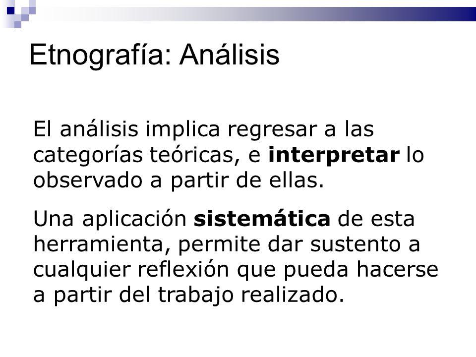 Etnografía: AnálisisEl análisis implica regresar a las categorías teóricas, e interpretar lo observado a partir de ellas.