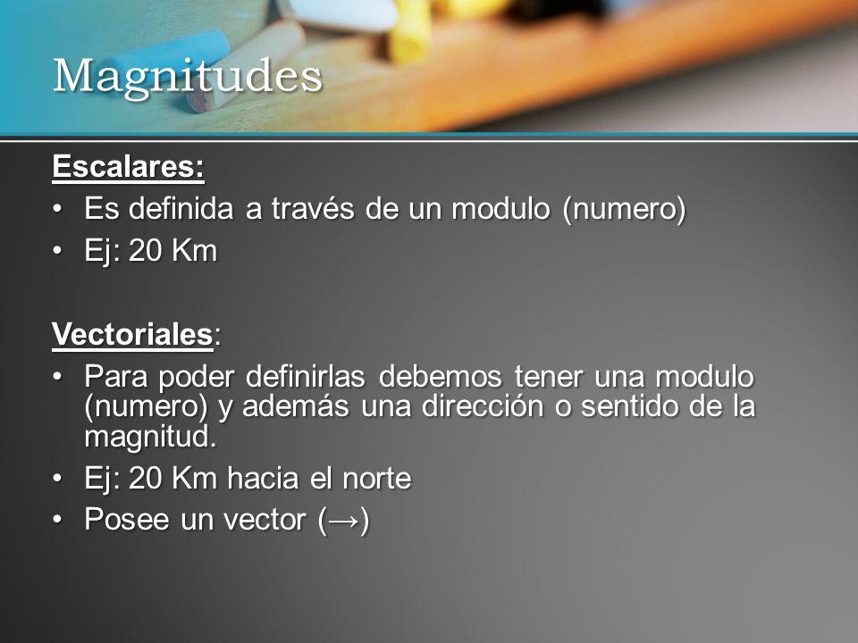 Magnitudes Escalares: Es definida a través de un modulo (numero)