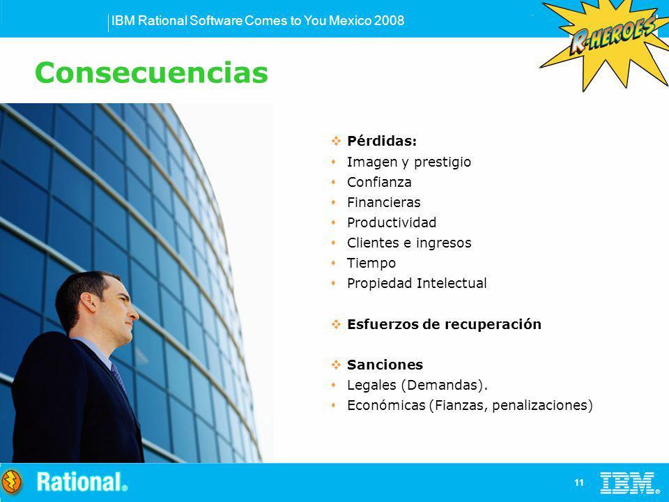 Consecuencias Pérdidas: Imagen y prestigio Confianza Financieras
